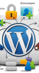wordpress-sait