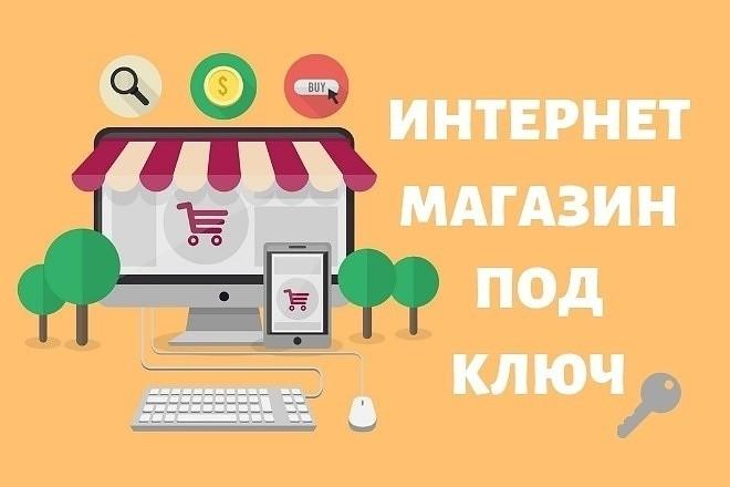 Как открыть свой интернет-магазин в Туркменистане